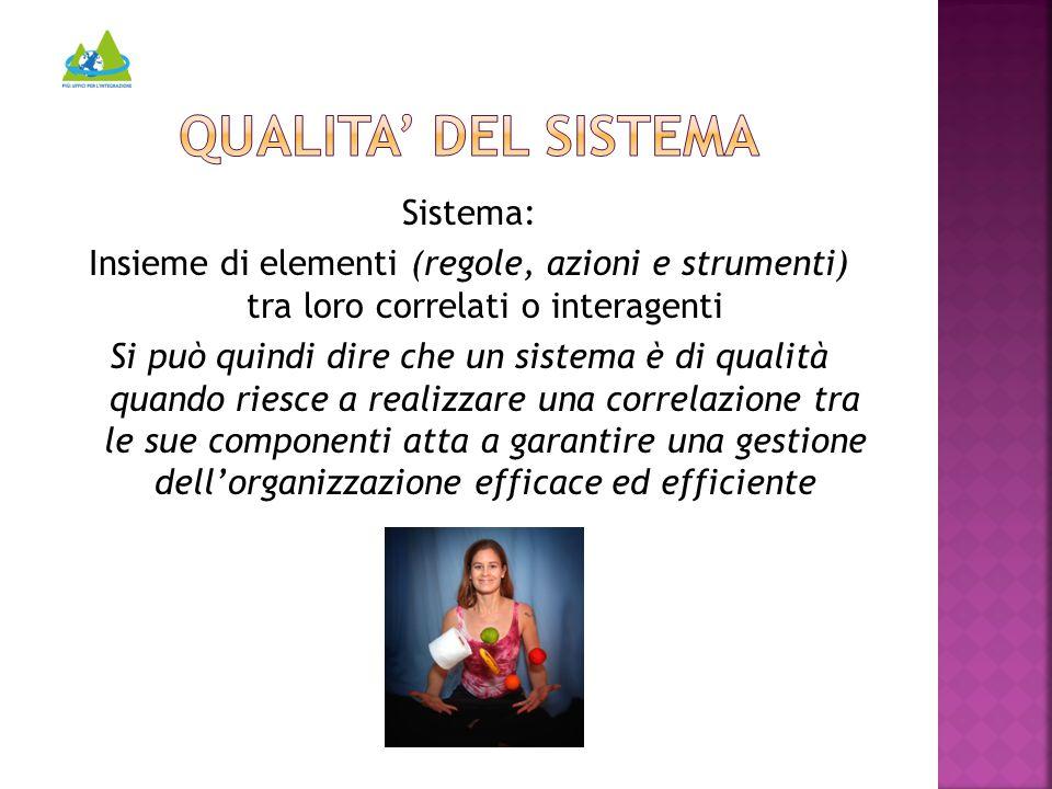 Sistema: Insieme di elementi (regole, azioni e strumenti) tra loro correlati o interagenti Si può quindi dire che un sistema è di qualità quando riesce a realizzare una correlazione tra le sue componenti atta a garantire una gestione dell'organizzazione efficace ed efficiente