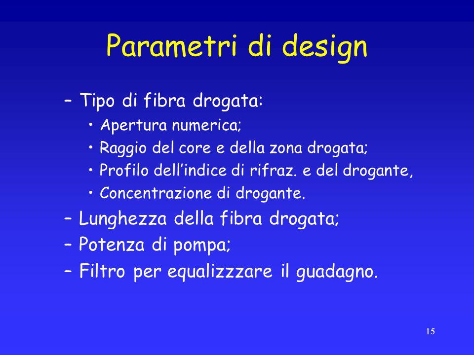 Parametri di design –Tipo di fibra drogata: Apertura numerica; Raggio del core e della zona drogata; Profilo dell'indice di rifraz. e del drogante, Co