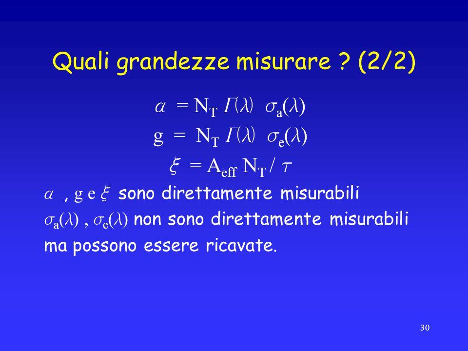 Quali grandezze misurare ? (2/2) a = N T G(l) s a ( l ) g = N T G(l) s e ( l ) x = A eff N T / t a, g e x sono direttamente misurabili s a ( l ), s e