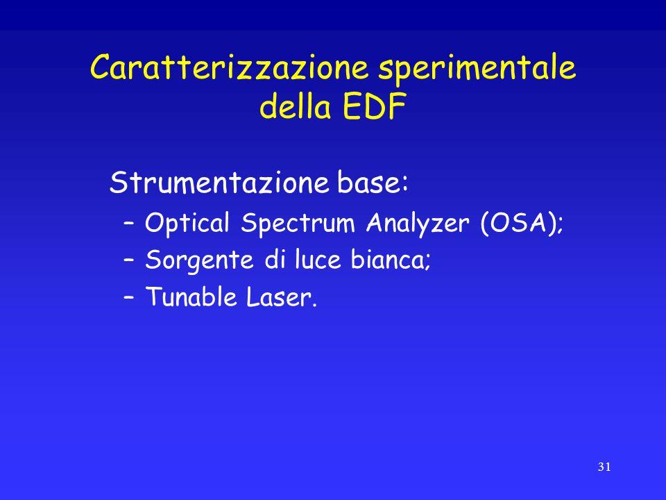 Caratterizzazione sperimentale della EDF Strumentazione base: –Optical Spectrum Analyzer (OSA); –Sorgente di luce bianca; –Tunable Laser. 31