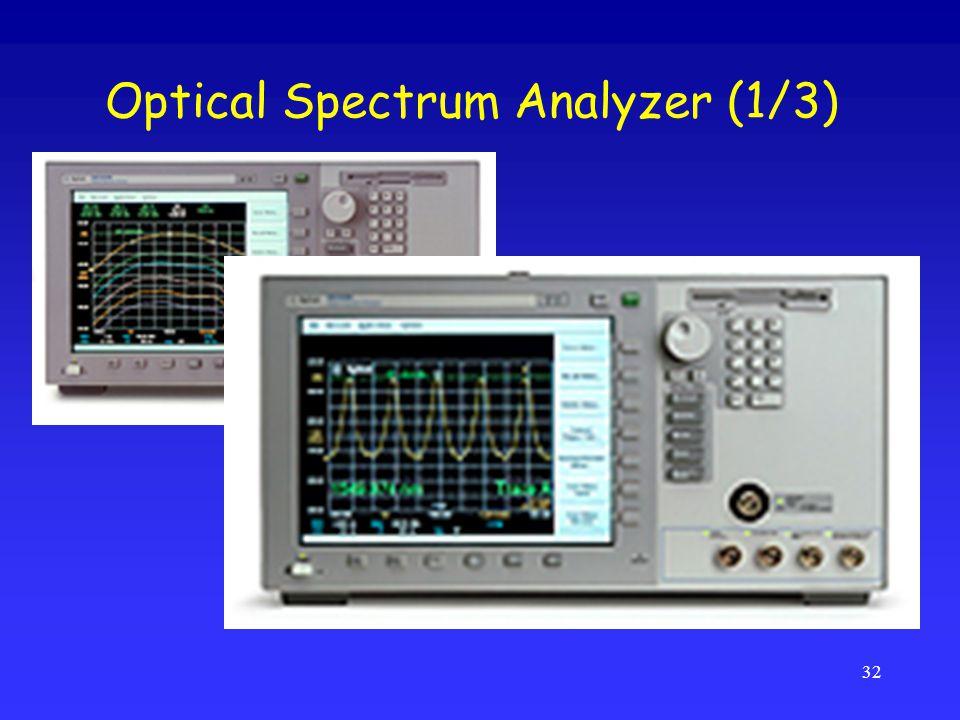 Optical Spectrum Analyzer (1/3) 32