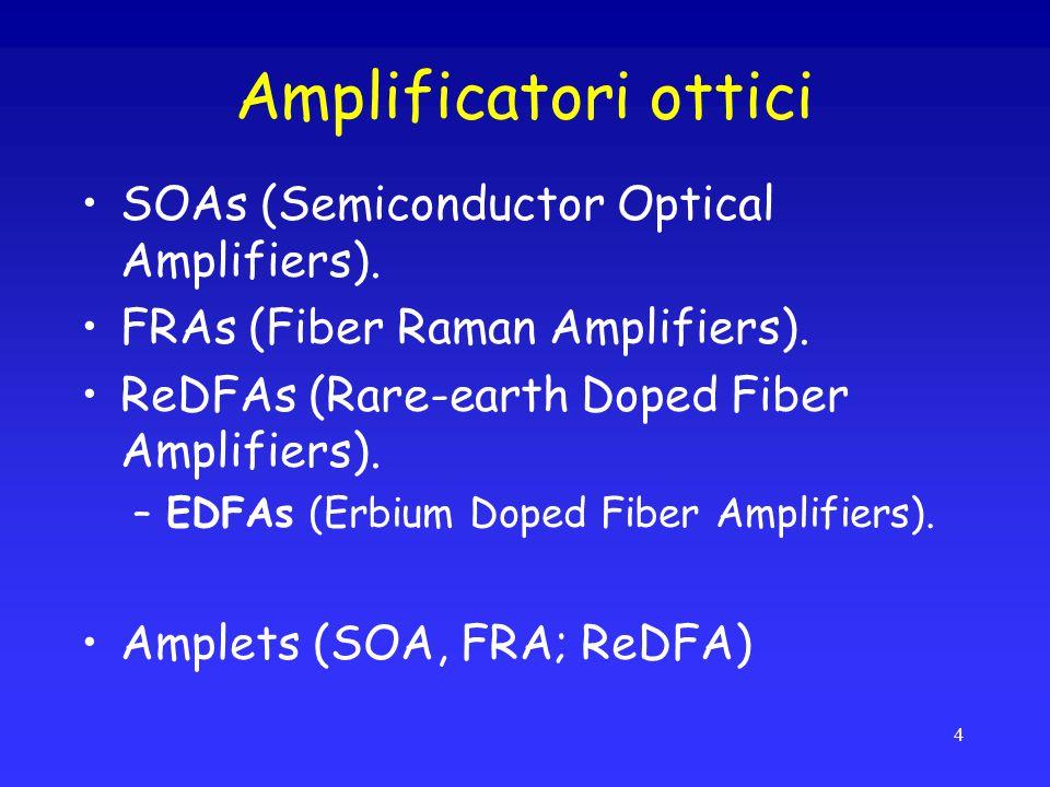 Amplificatori ottici SOAs (Semiconductor Optical Amplifiers). FRAs (Fiber Raman Amplifiers). ReDFAs (Rare-earth Doped Fiber Amplifiers). –EDFAs (Erbiu