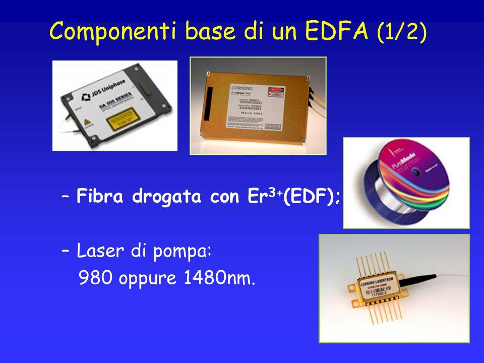 Componenti base di un EDFA (1/2) –Fibra drogata con Er 3+ (EDF); –Laser di pompa: 980 oppure 1480nm. 9