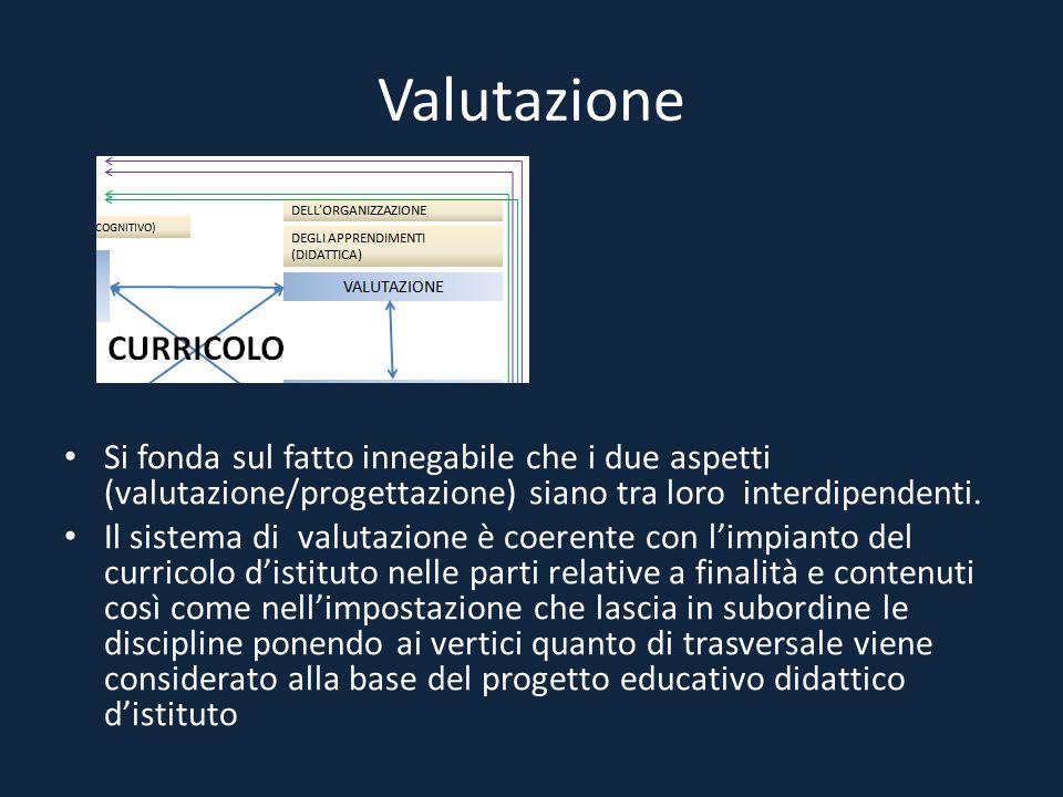 Valutazione Si fonda sul fatto innegabile che i due aspetti (valutazione/progettazione) siano tra loro interdipendenti. Il sistema di valutazione è co