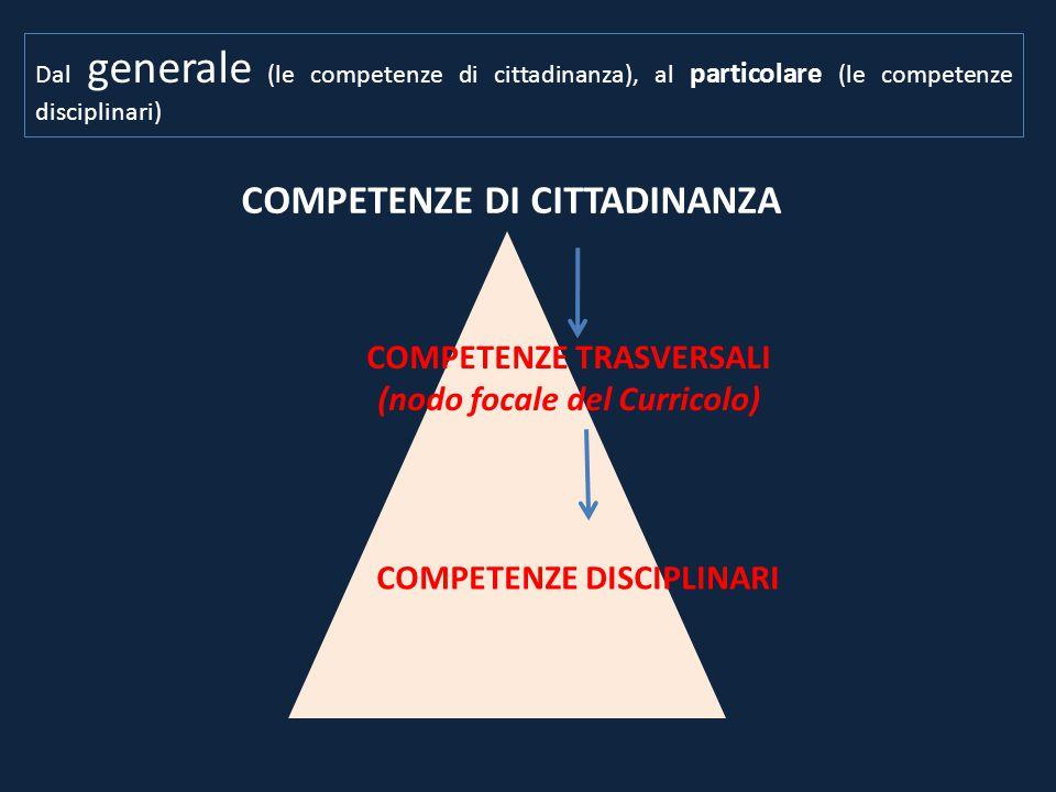 Dal generale (le competenze di cittadinanza), al particolare (le competenze disciplinari) COMPETENZE DI CITTADINANZA COMPETENZE TRASVERSALI (nodo foca