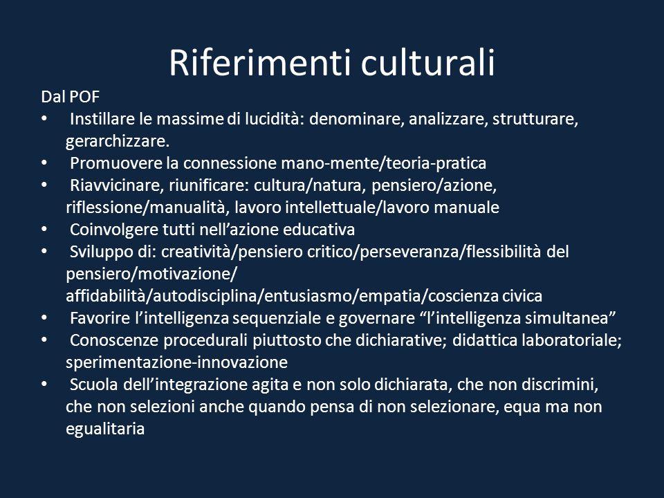 Riferimenti culturali Dal POF Instillare le massime di lucidità: denominare, analizzare, strutturare, gerarchizzare. Promuovere la connessione mano-me