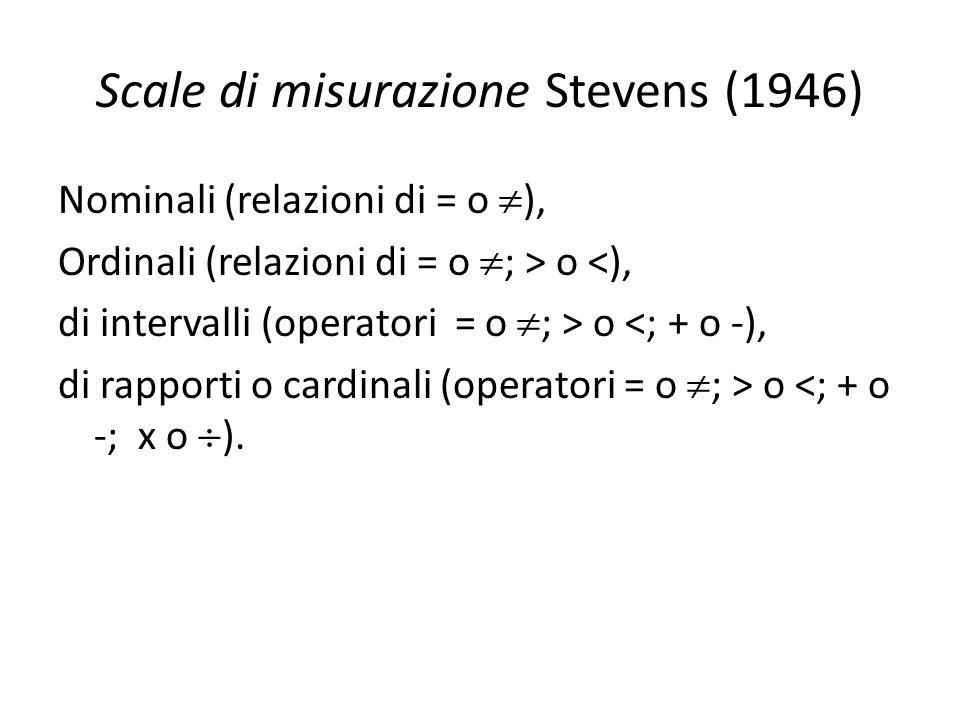 Scale di misurazione Stevens (1946) Nominali (relazioni di = o  ), Ordinali (relazioni di = o  ; > o <), di intervalli (operatori = o  ; > o <; + o -), di rapporti o cardinali (operatori = o  ; > o <; + o -; x o  ).