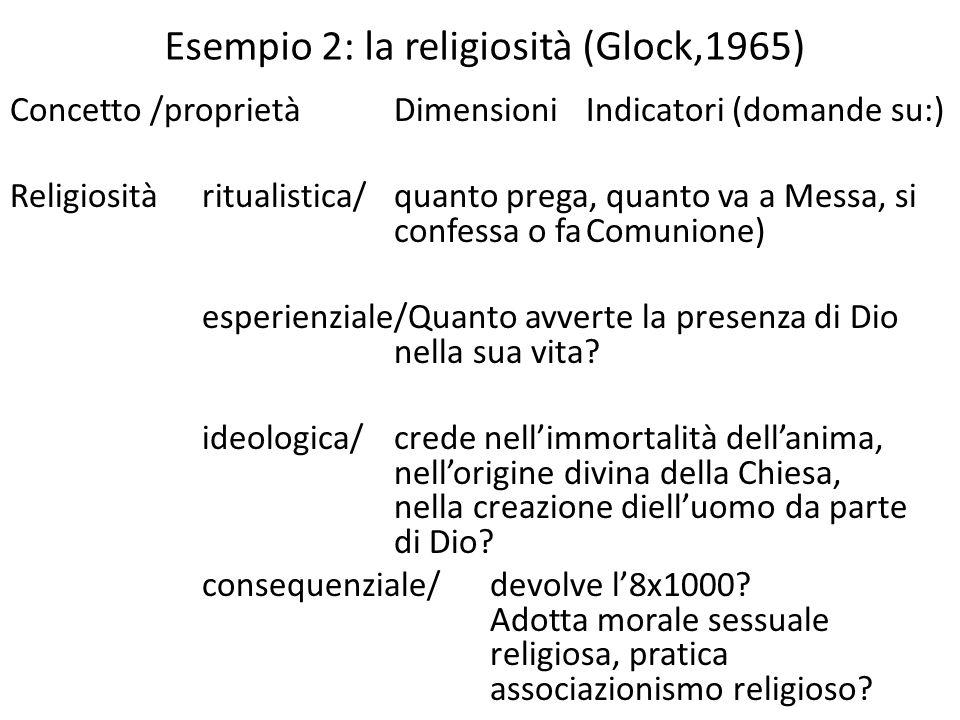 Esempio 2: la religiosità (Glock,1965) Concetto /proprietàDimensioniIndicatori (domande su:) Religiositàritualistica/quanto prega, quanto va a Messa, si confessa o faComunione) esperienziale/Quanto avverte la presenza di Dio nella sua vita.