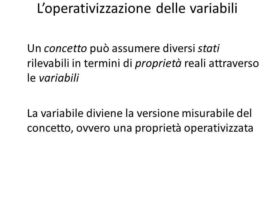 L'operativizzazione delle variabili Un concetto può assumere diversi stati rilevabili in termini di proprietà reali attraverso le variabili La variabile diviene la versione misurabile del concetto, ovvero una proprietà operativizzata