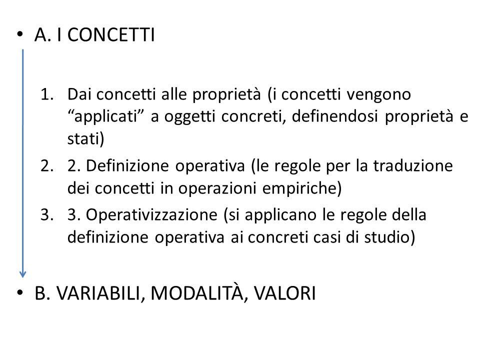 """A. I CONCETTI 1.Dai concetti alle proprietà (i concetti vengono """"applicati"""" a oggetti concreti, definendosi proprietà e stati) 2.2. Definizione operat"""