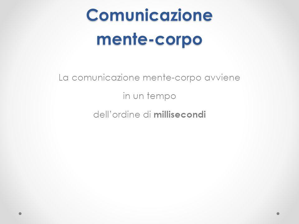 Comunicazione mente-corpo La comunicazione mente-corpo avviene in un tempo dell'ordine di millisecondi