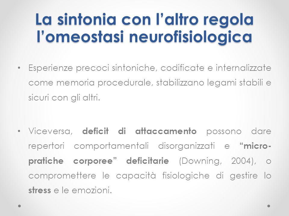 La sintonia con l'altro regola l'omeostasi neurofisiologica Esperienze precoci sintoniche, codificate e internalizzate come memoria procedurale, stabi