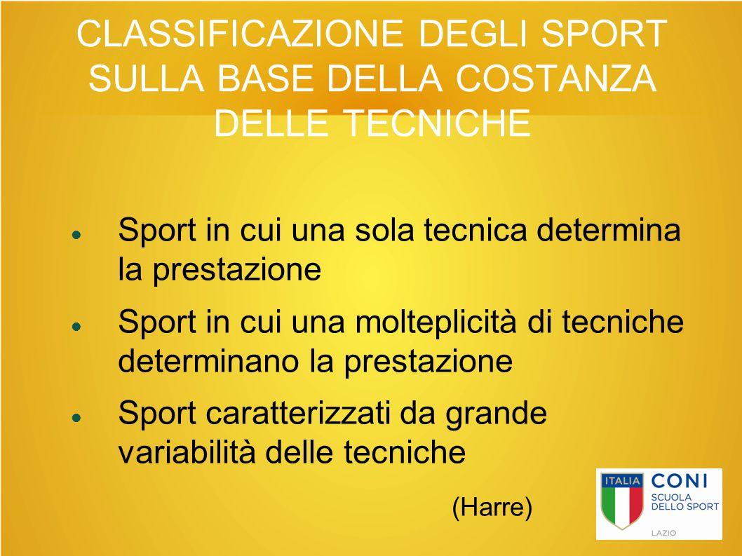 CLASSIFICAZIONE DEGLI SPORT SULLA BASE DELLA COSTANZA DELLE TECNICHE Sport in cui una sola tecnica determina la prestazione Sport in cui una molteplic