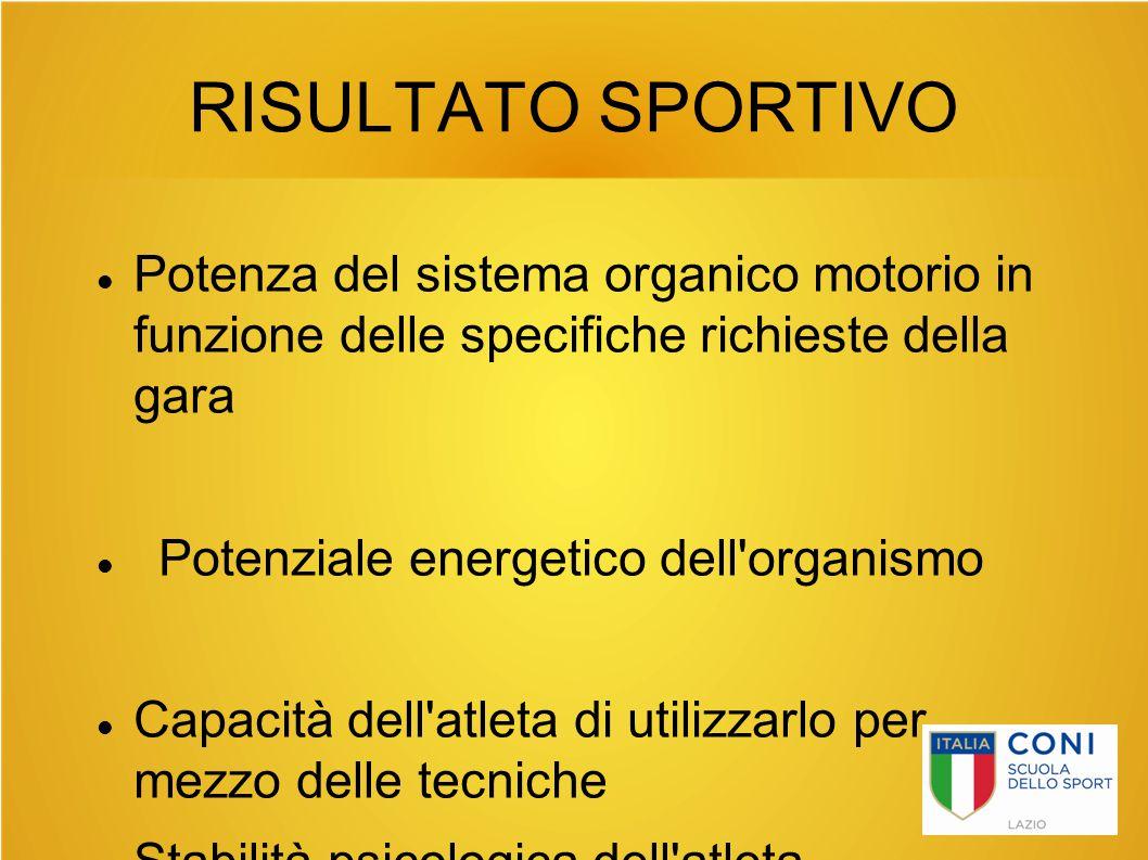 RISULTATO SPORTIVO Potenza del sistema organico motorio in funzione delle specifiche richieste della gara Potenziale energetico dell'organismo Capacit