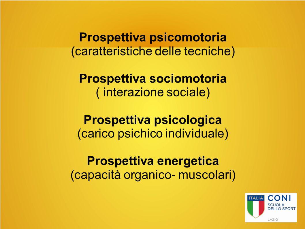 Prospettiva psicomotoria (caratteristiche delle tecniche) Prospettiva sociomotoria ( interazione sociale) Prospettiva psicologica (carico psichico ind