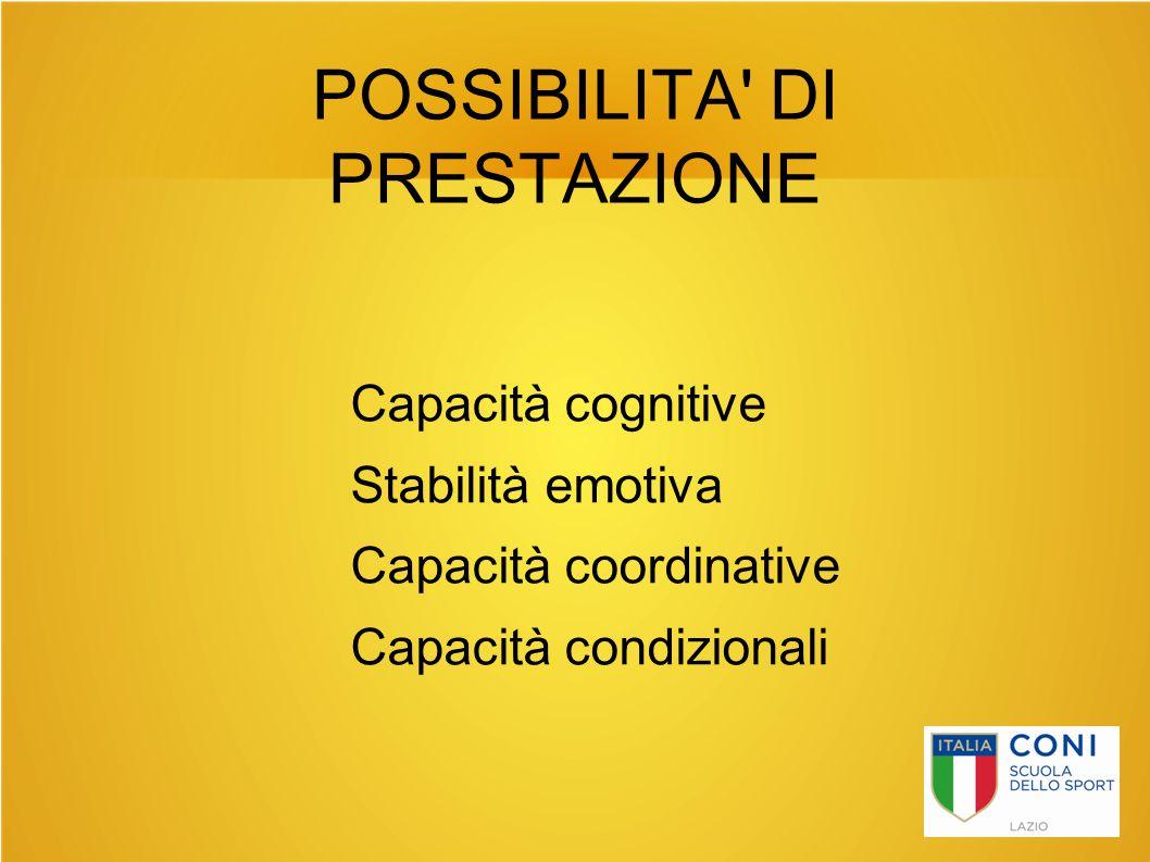 POSSIBILITA' DI PRESTAZIONE Capacità cognitive Stabilità emotiva Capacità coordinative Capacità condizionali