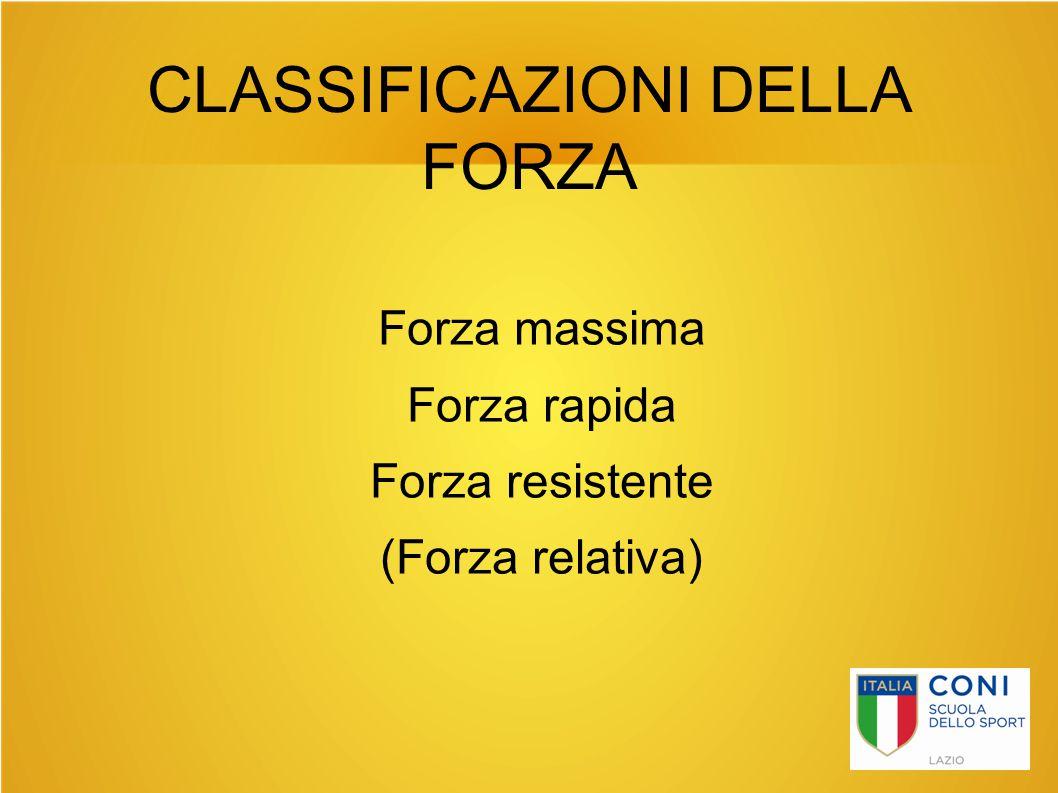 CLASSIFICAZIONI DELLA FORZA Forza massima Forza rapida Forza resistente (Forza relativa)