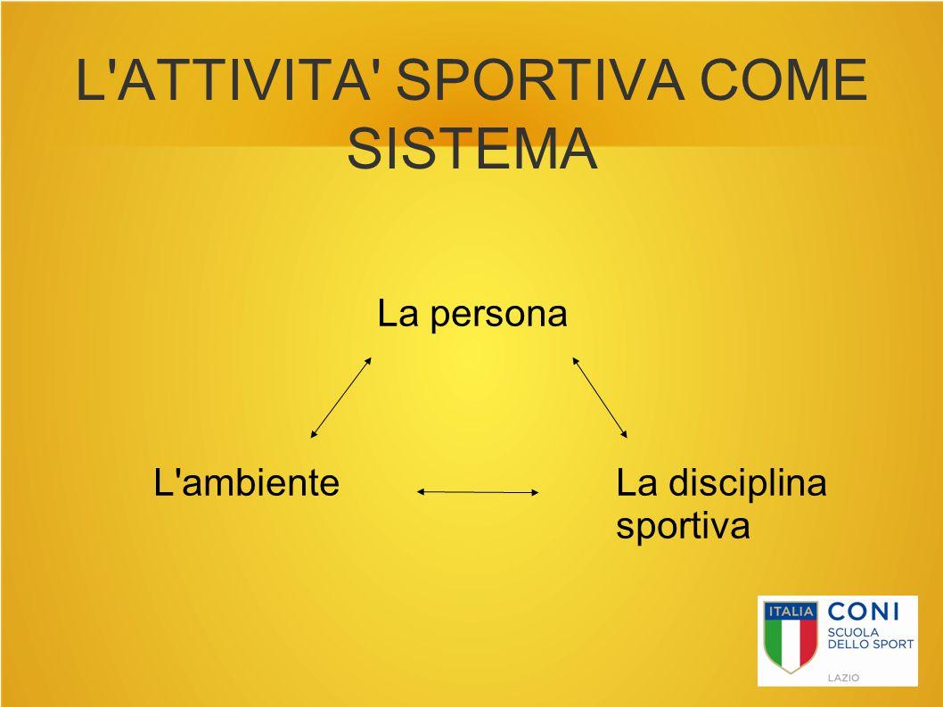 L'ATTIVITA' SPORTIVA COME SISTEMA La persona L'ambienteLa disciplina sportiva