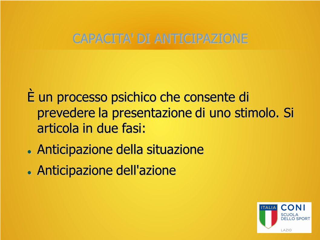 CAPACITA' DI ANTICIPAZIONE È un processo psichico che consente di prevedere la presentazione di uno stimolo. Si articola in due fasi: Anticipazione de