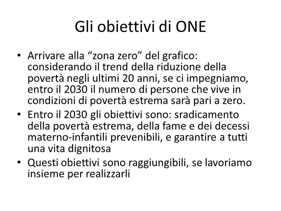 """Gli obiettivi di ONE Arrivare alla """"zona zero"""" del grafico: considerando il trend della riduzione della povertà negli ultimi 20 anni, se ci impegniamo"""