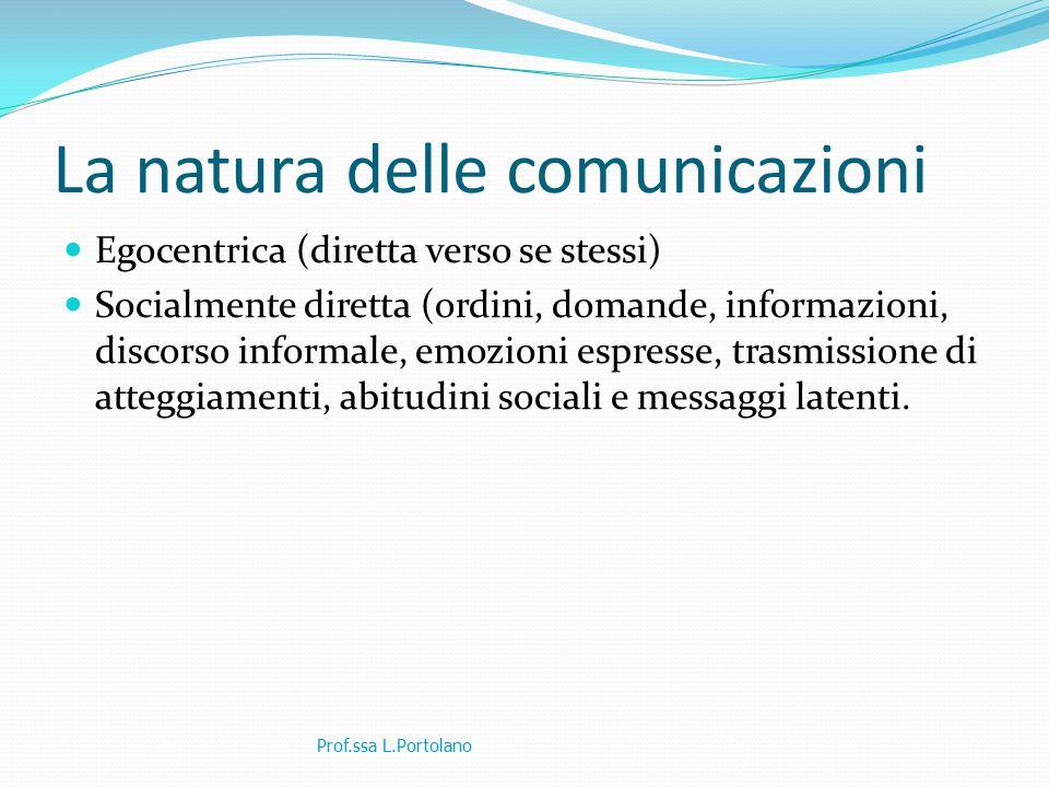 La natura delle comunicazioni Egocentrica (diretta verso se stessi) Socialmente diretta (ordini, domande, informazioni, discorso informale, emozioni espresse, trasmissione di atteggiamenti, abitudini sociali e messaggi latenti.
