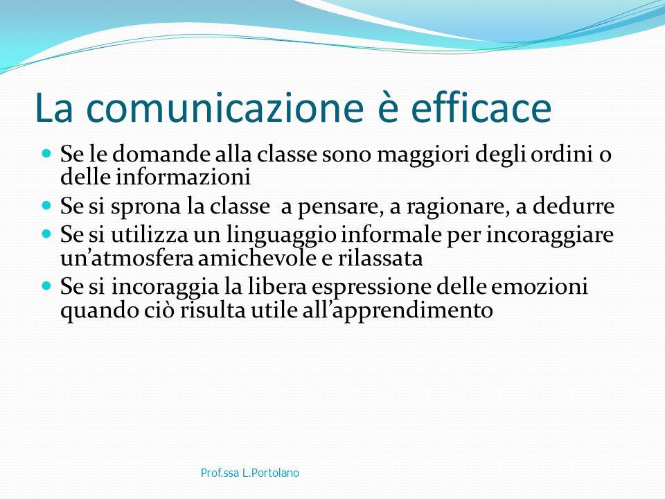 La comunicazione è efficace Se le domande alla classe sono maggiori degli ordini o delle informazioni Se si sprona la classe a pensare, a ragionare, a