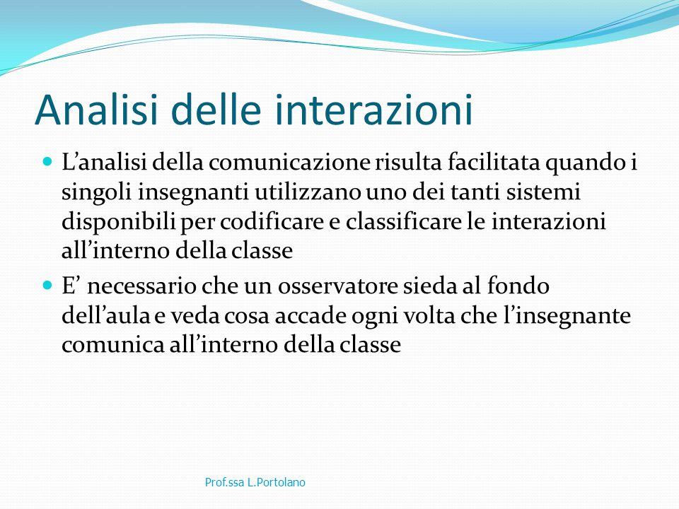 Analisi delle interazioni L'analisi della comunicazione risulta facilitata quando i singoli insegnanti utilizzano uno dei tanti sistemi disponibili pe