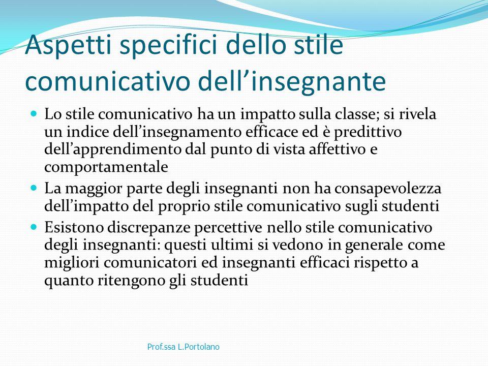 Aspetti specifici dello stile comunicativo dell'insegnante Lo stile comunicativo ha un impatto sulla classe; si rivela un indice dell'insegnamento eff