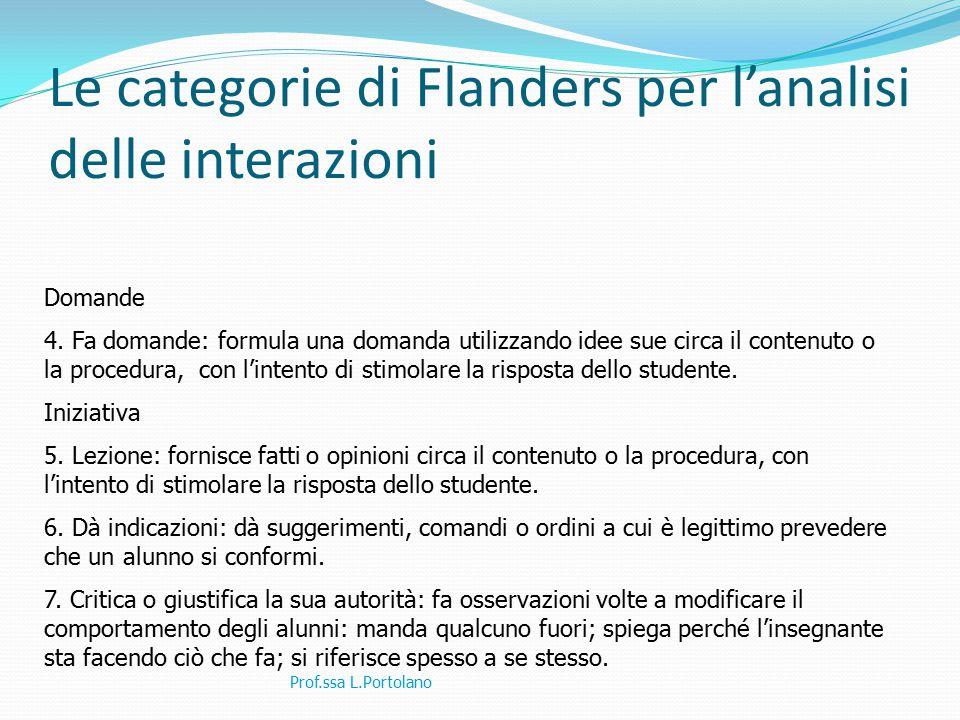 Le categorie di Flanders per l'analisi delle interazioni Prof.ssa L.Portolano Domande 4. Fa domande: formula una domanda utilizzando idee sue circa il