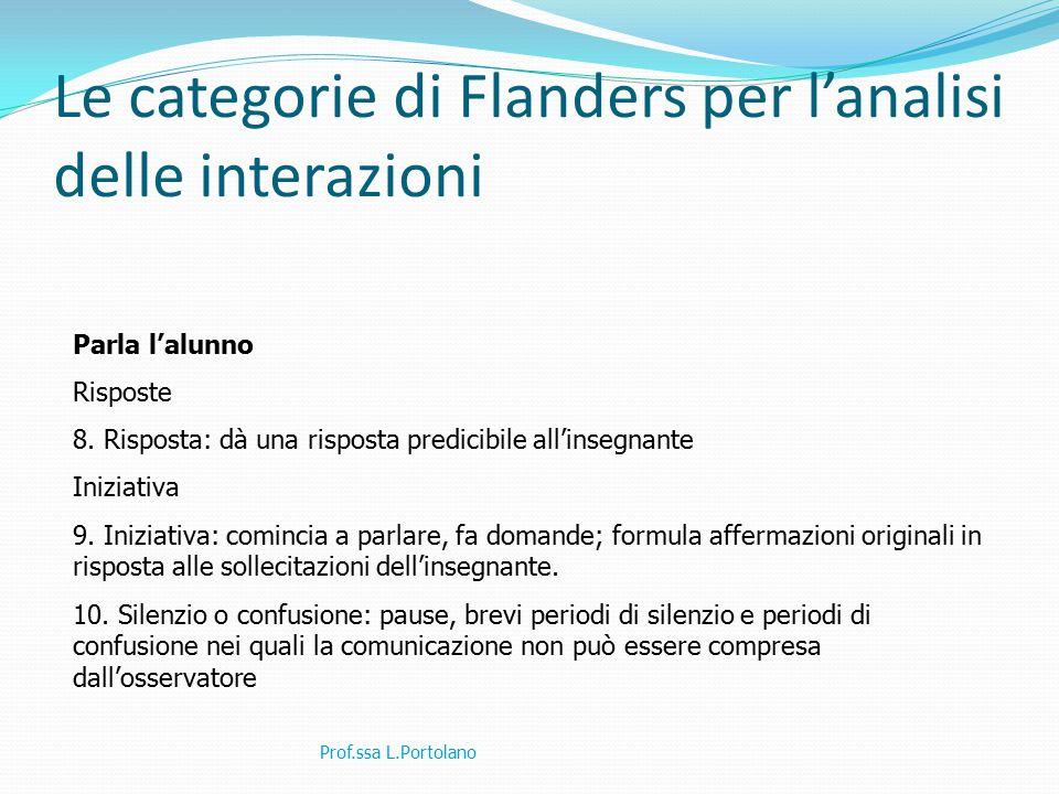 Le categorie di Flanders per l'analisi delle interazioni Prof.ssa L.Portolano Parla l'alunno Risposte 8. Risposta: dà una risposta predicibile all'ins