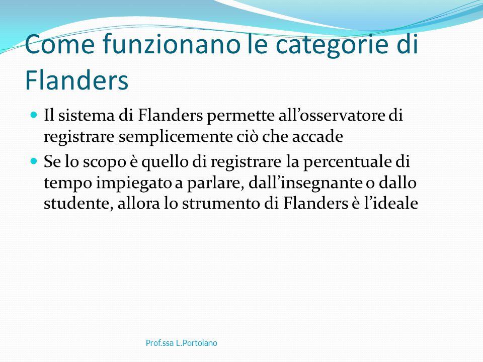 Come funzionano le categorie di Flanders Il sistema di Flanders permette all'osservatore di registrare semplicemente ciò che accade Se lo scopo è quello di registrare la percentuale di tempo impiegato a parlare, dall'insegnante o dallo studente, allora lo strumento di Flanders è l'ideale Prof.ssa L.Portolano