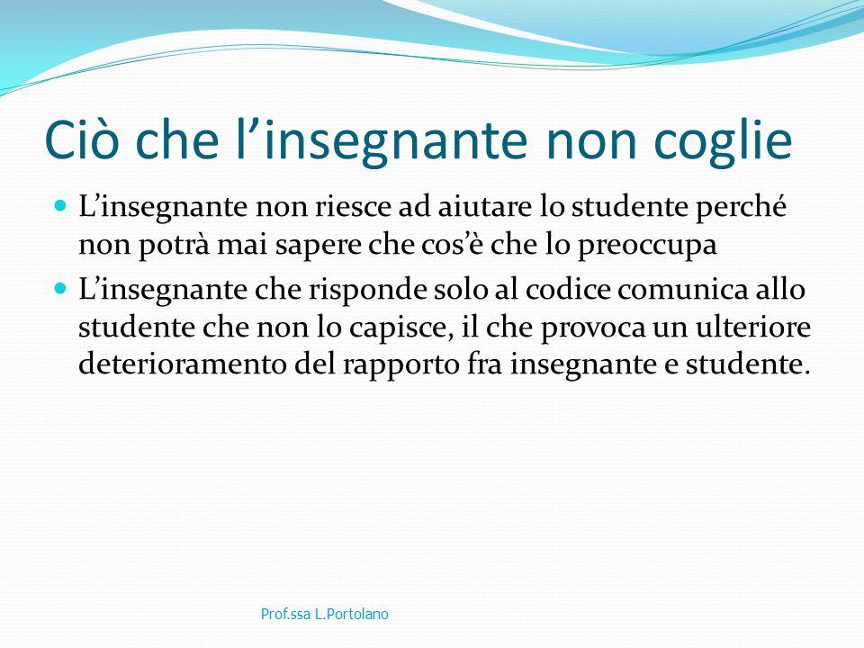 Ciò che l'insegnante non coglie L'insegnante non riesce ad aiutare lo studente perché non potrà mai sapere che cos'è che lo preoccupa L'insegnante che
