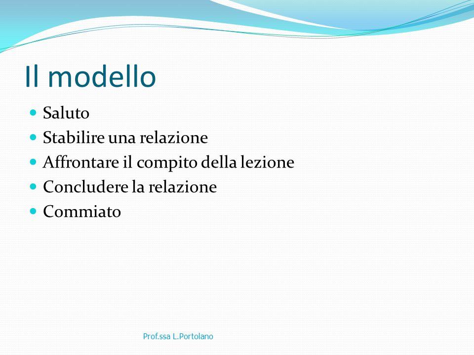 Il modello Saluto Stabilire una relazione Affrontare il compito della lezione Concludere la relazione Commiato Prof.ssa L.Portolano