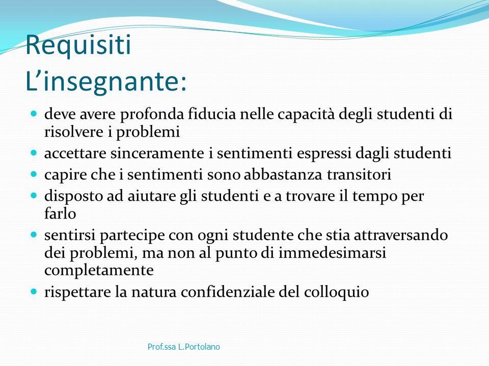 Requisiti L'insegnante: deve avere profonda fiducia nelle capacità degli studenti di risolvere i problemi accettare sinceramente i sentimenti espressi