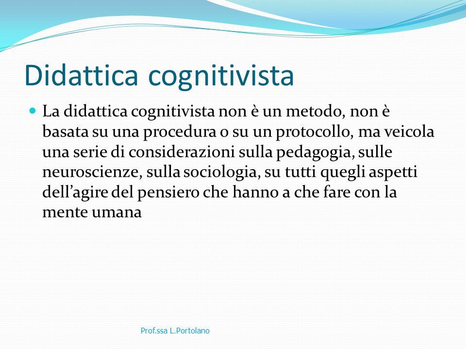 Didattica cognitivista La didattica cognitivista non è un metodo, non è basata su una procedura o su un protocollo, ma veicola una serie di considerazioni sulla pedagogia, sulle neuroscienze, sulla sociologia, su tutti quegli aspetti dell'agire del pensiero che hanno a che fare con la mente umana Prof.ssa L.Portolano