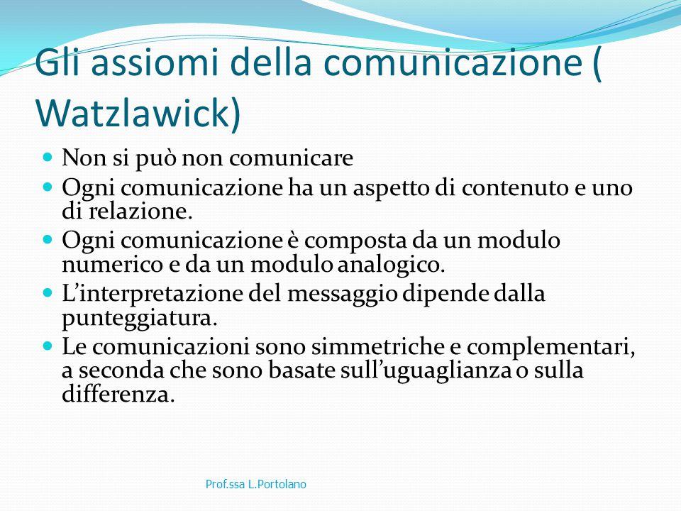Gli assiomi della comunicazione ( Watzlawick) Non si può non comunicare Ogni comunicazione ha un aspetto di contenuto e uno di relazione. Ogni comunic