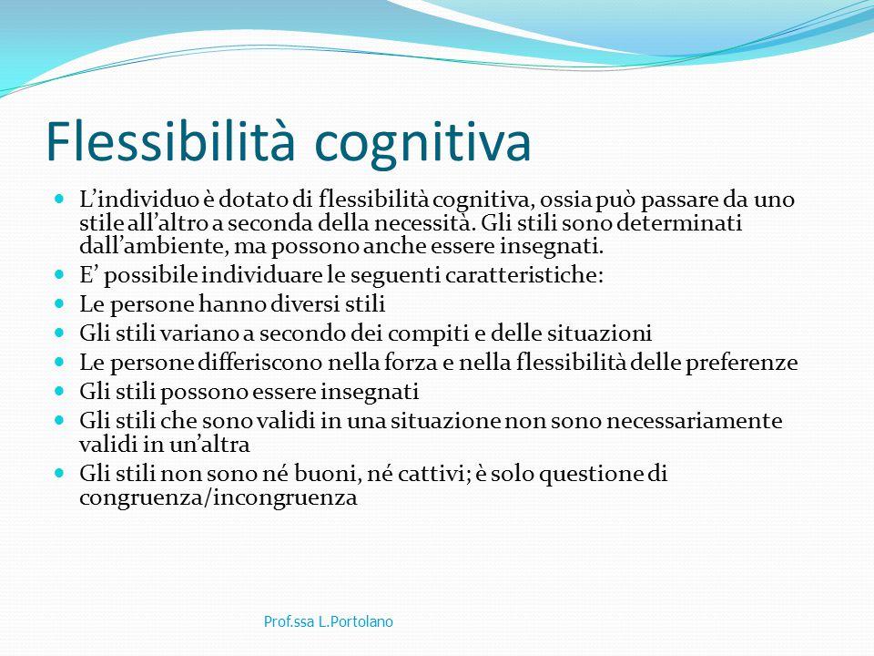 Flessibilità cognitiva L'individuo è dotato di flessibilità cognitiva, ossia può passare da uno stile all'altro a seconda della necessità. Gli stili s