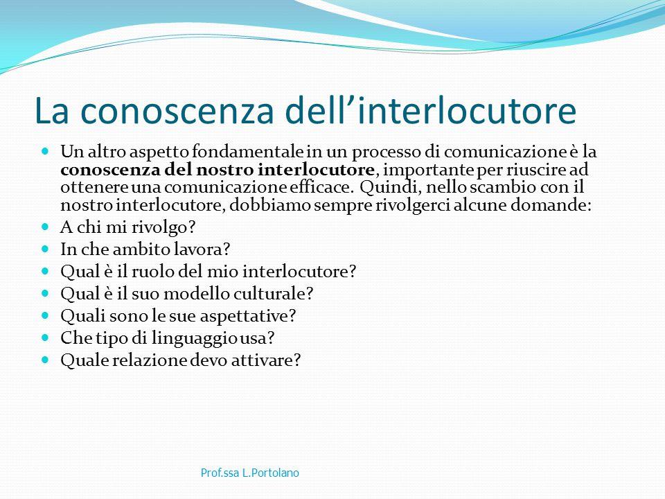 La conoscenza dell'interlocutore Un altro aspetto fondamentale in un processo di comunicazione è la conoscenza del nostro interlocutore, importante per riuscire ad ottenere una comunicazione efficace.
