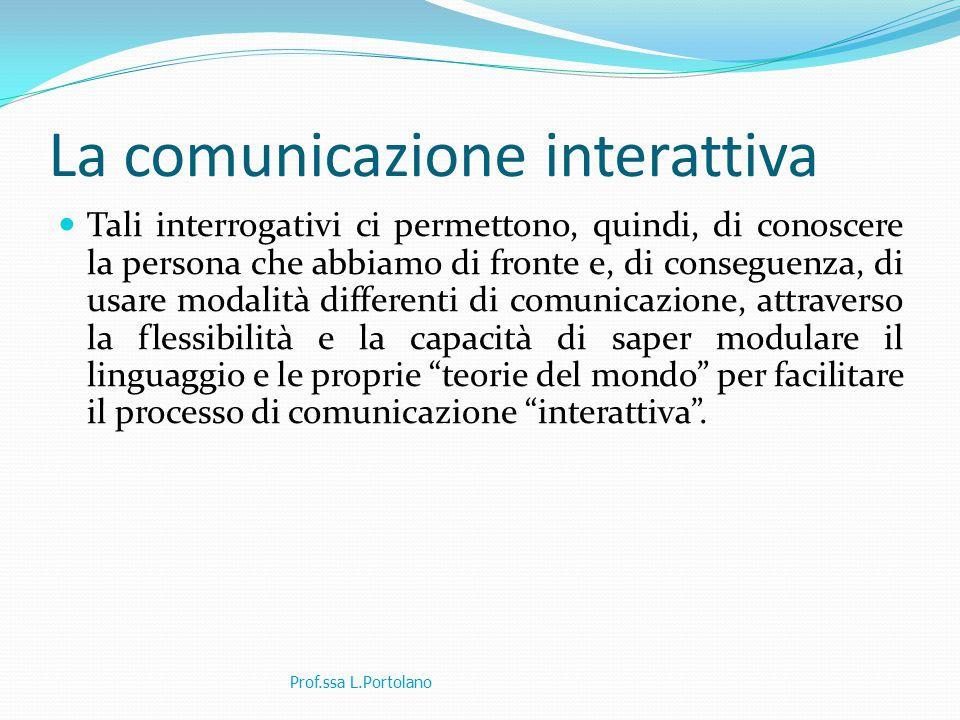 La comunicazione interattiva Tali interrogativi ci permettono, quindi, di conoscere la persona che abbiamo di fronte e, di conseguenza, di usare modalità differenti di comunicazione, attraverso la flessibilità e la capacità di saper modulare il linguaggio e le proprie teorie del mondo per facilitare il processo di comunicazione interattiva .