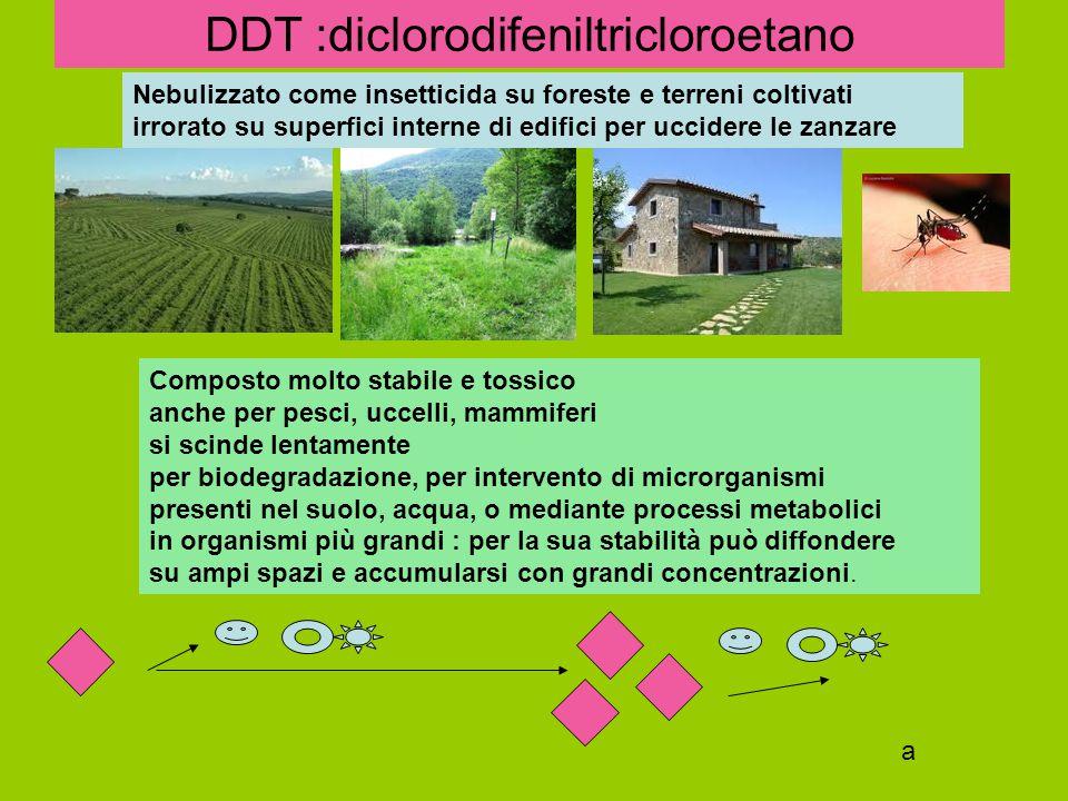 Nebulizzato come insetticida su foreste e terreni coltivati irrorato su superfici interne di edifici per uccidere le zanzare Composto molto stabile e