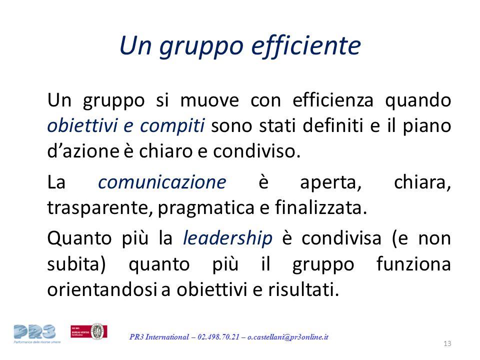 PR3 International – 02.498.70.21 – o.castellani@pr3online.it Un gruppo efficiente Un gruppo si muove con efficienza quando obiettivi e compiti sono stati definiti e il piano d'azione è chiaro e condiviso.