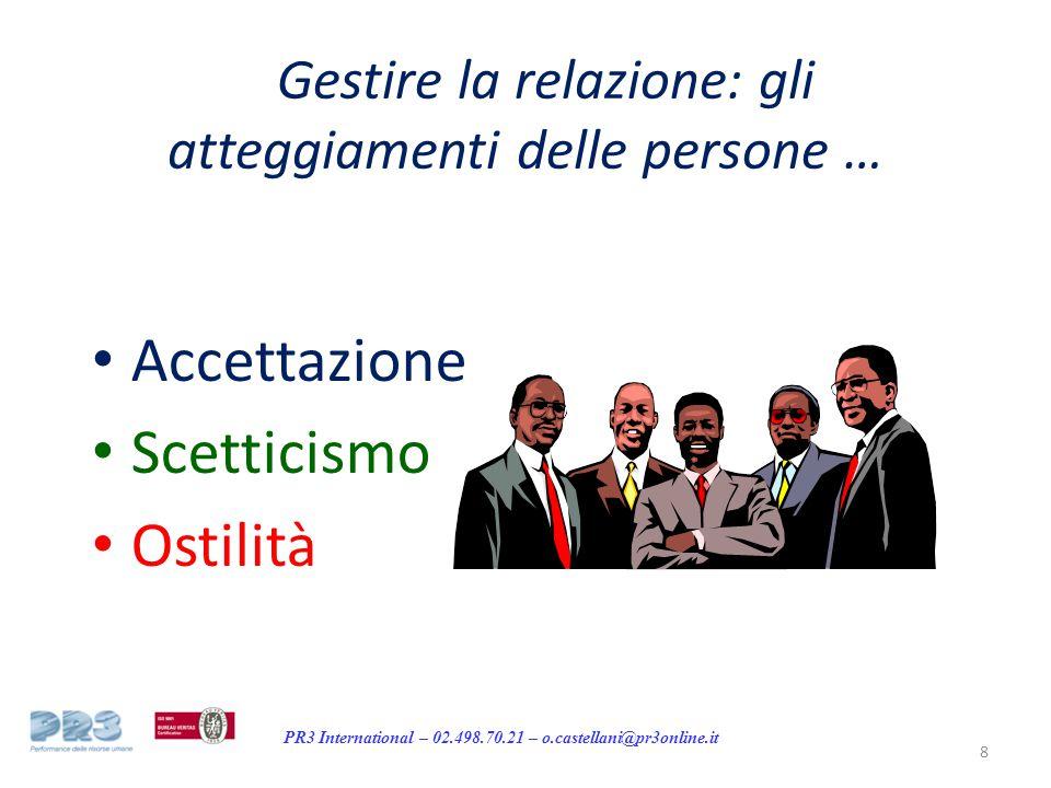 PR3 International – 02.498.70.21 – o.castellani@pr3online.it Gestire la relazione: gli atteggiamenti delle persone … Accettazione Scetticismo Ostilità 8