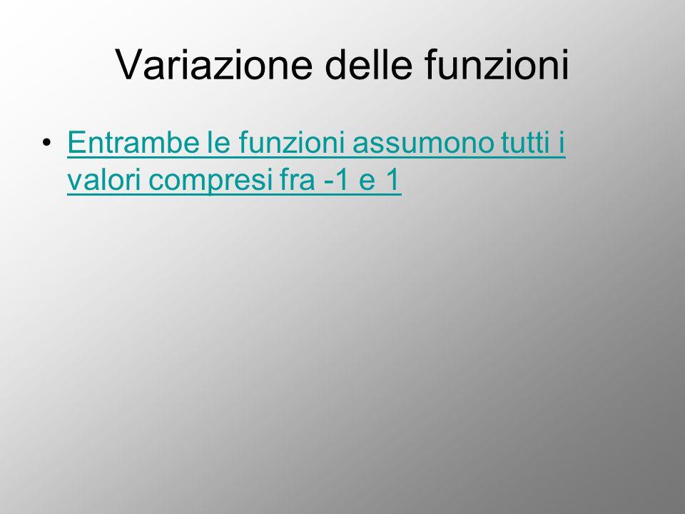 Variazione delle funzioni Entrambe le funzioni assumono tutti i valori compresi fra -1 e 1Entrambe le funzioni assumono tutti i valori compresi fra -1