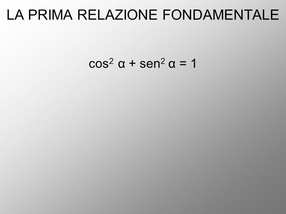 LA PRIMA RELAZIONE FONDAMENTALE cos 2 α + sen 2 α = 1