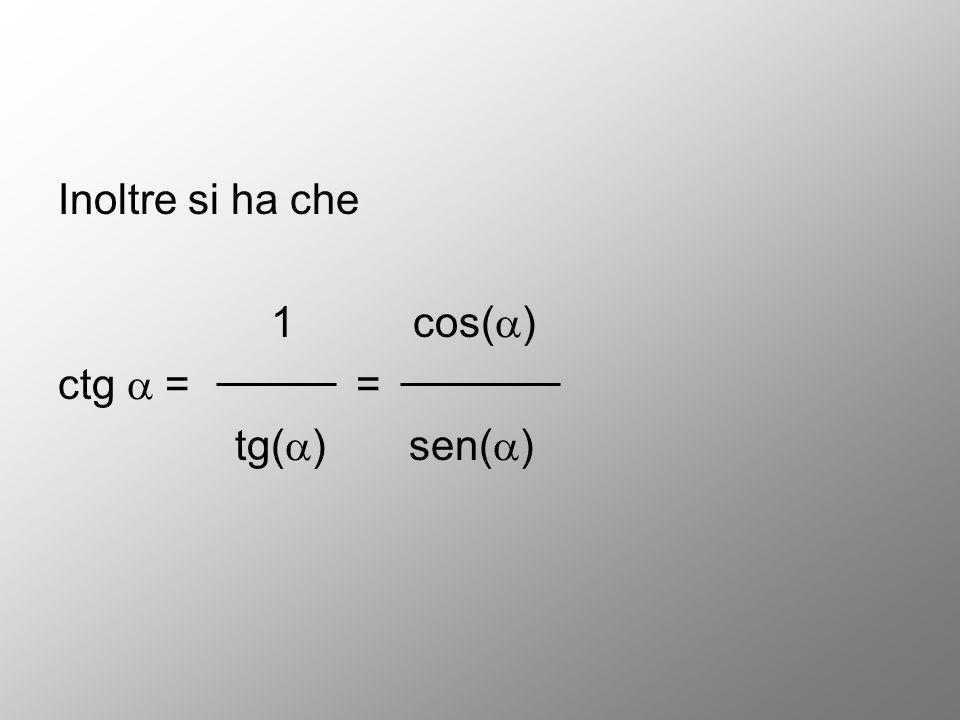 Inoltre si ha che 1 cos(  ) ctg  = = tg(  ) sen(  )