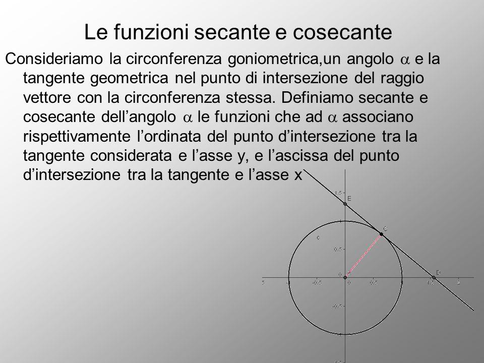 Le funzioni secante e cosecante Consideriamo la circonferenza goniometrica,un angolo  e la tangente geometrica nel punto di intersezione del raggio v
