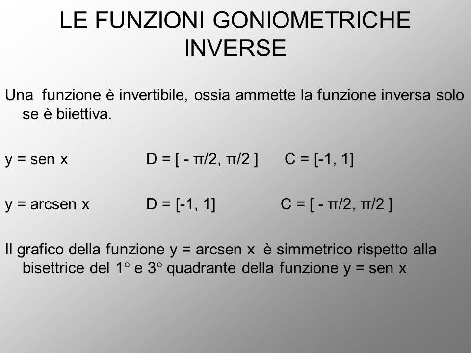 LE FUNZIONI GONIOMETRICHE INVERSE Una funzione è invertibile, ossia ammette la funzione inversa solo se è biiettiva. y = sen x D = [ - π/2, π/2 ] C =