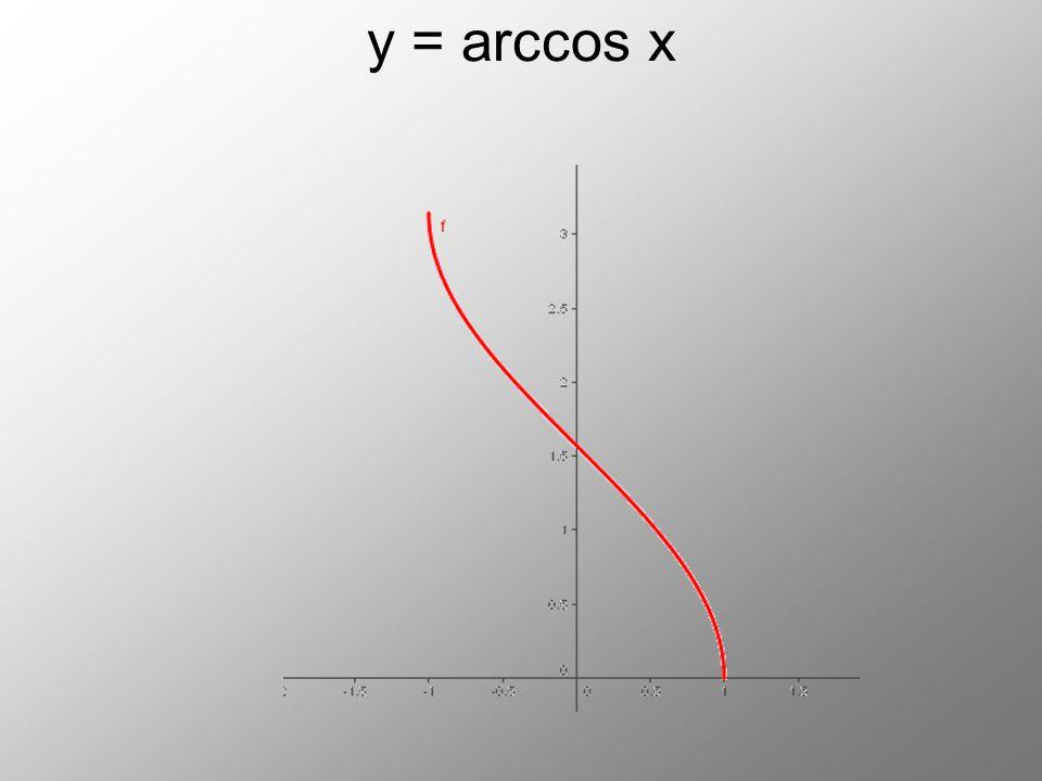 y = arccos x