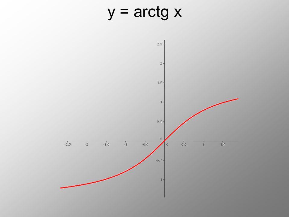 y = arctg x