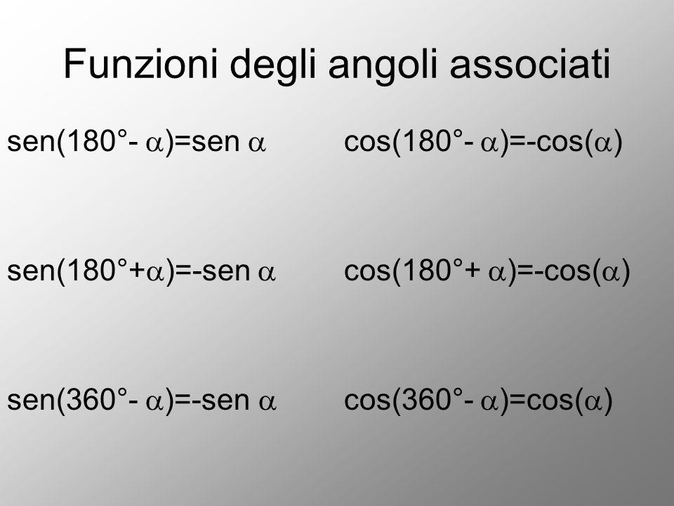 Funzioni degli angoli associati sen(180°-  )=sen  cos(180°-  )=-cos(  ) sen(180°+  )=-sen  cos(180°+  )=-cos(  ) sen(360°-  )=-sen  cos(360°